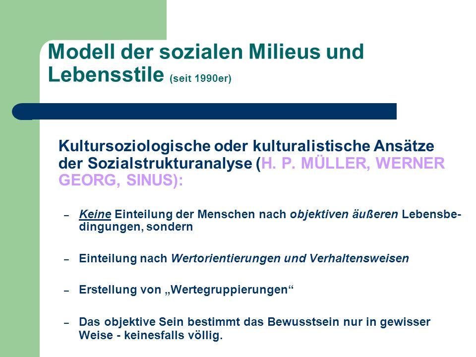 Modell der sozialen Milieus und Lebensstile (seit 1990er)