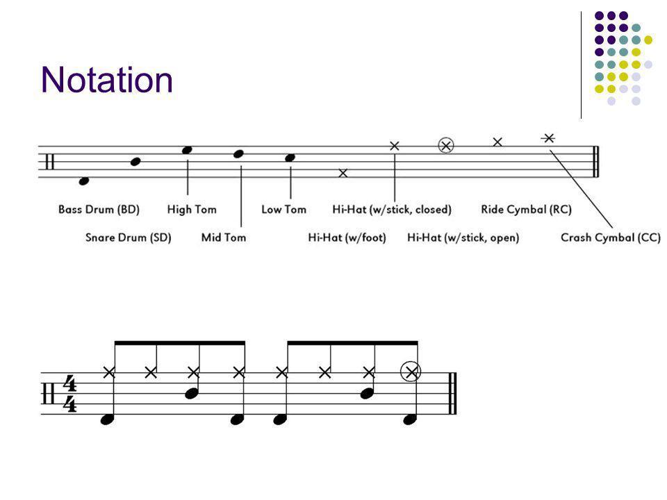 Notation Typischer drum key (in der heutigen Schreibkonvention)