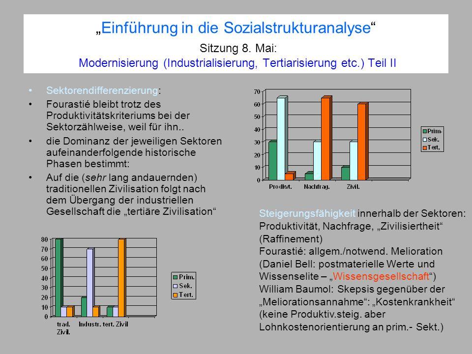 """""""Einführung in die Sozialstrukturanalyse Sitzung 8"""