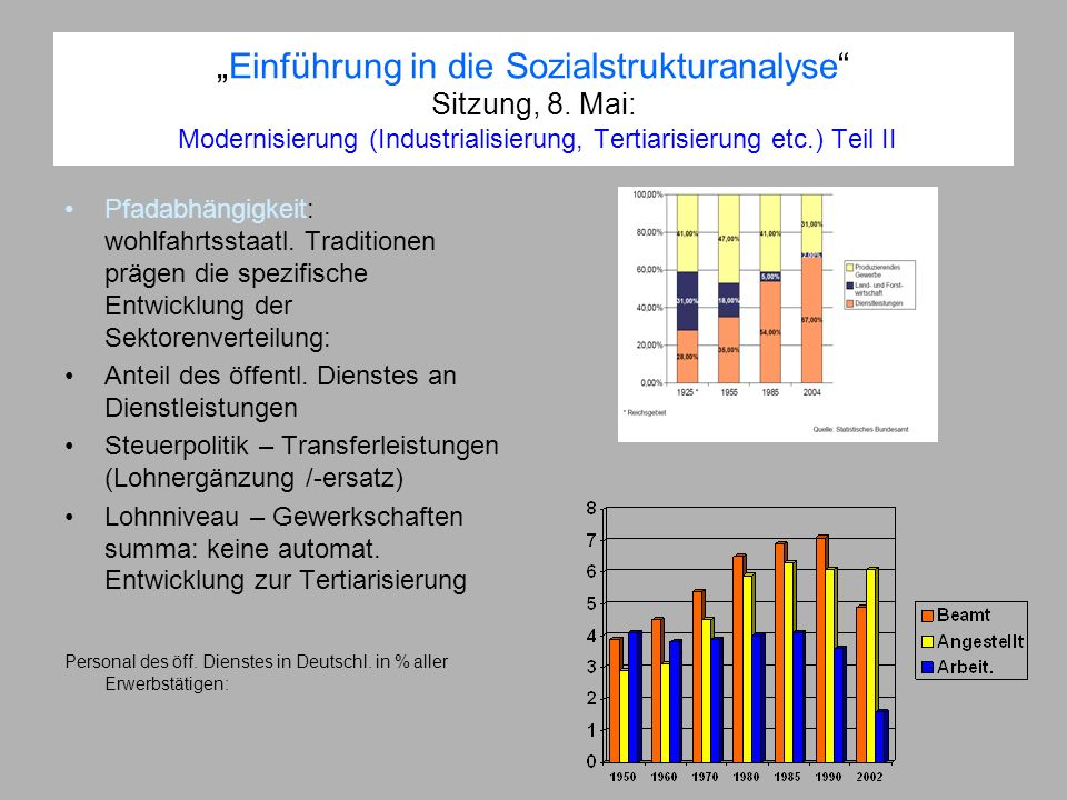 """""""Einführung in die Sozialstrukturanalyse Sitzung, 8"""