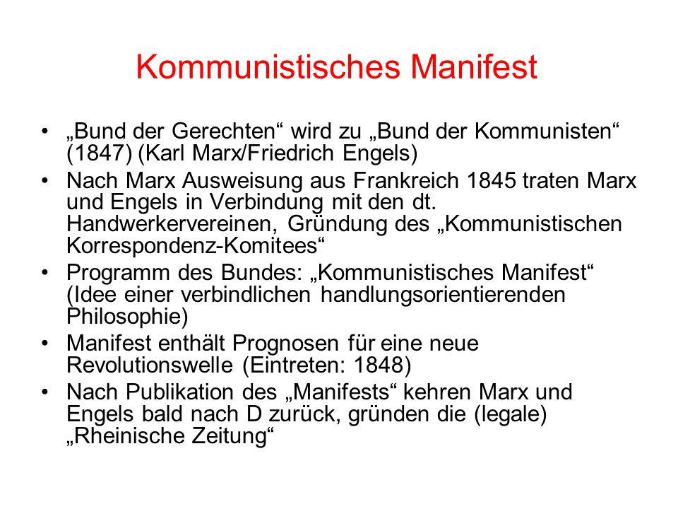 Kommunistisches Manifest