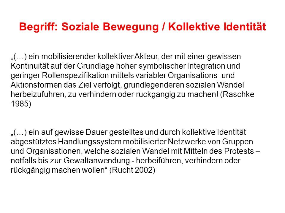 Begriff: Soziale Bewegung / Kollektive Identität