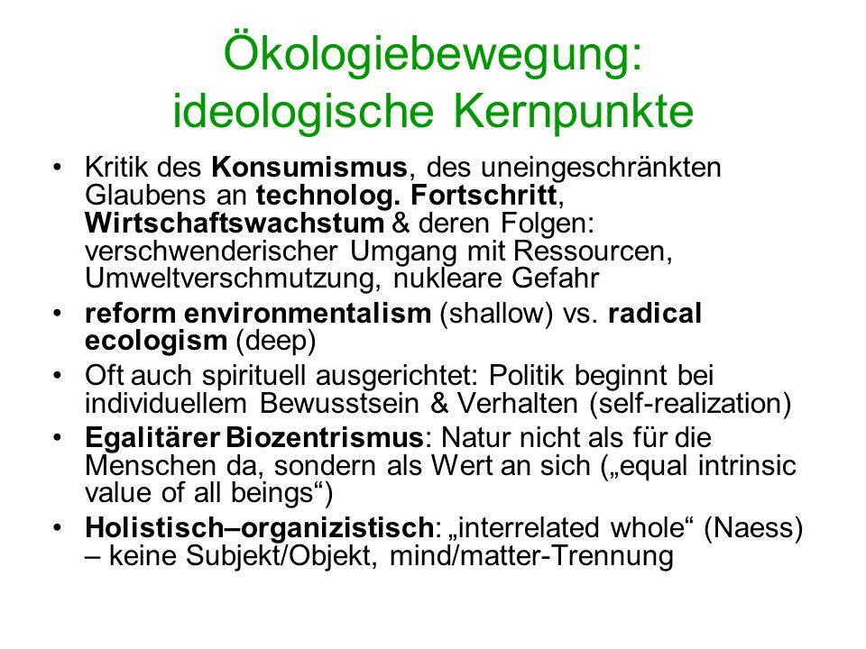 Ökologiebewegung: ideologische Kernpunkte