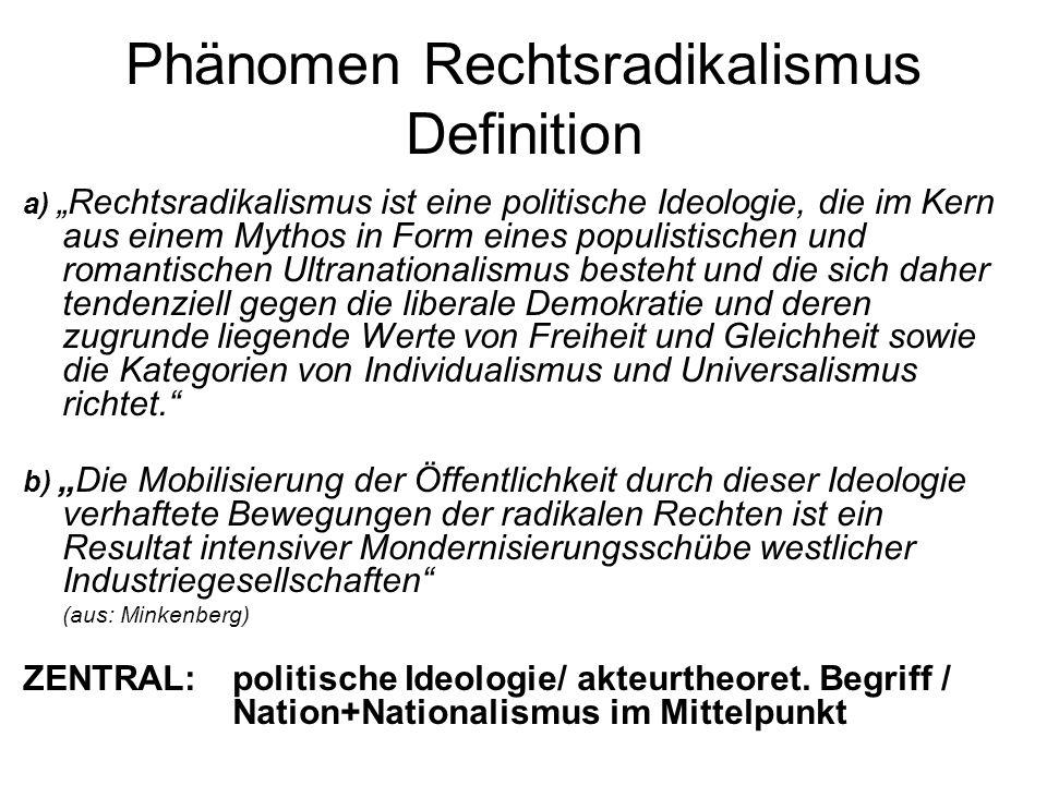 Phänomen Rechtsradikalismus Definition