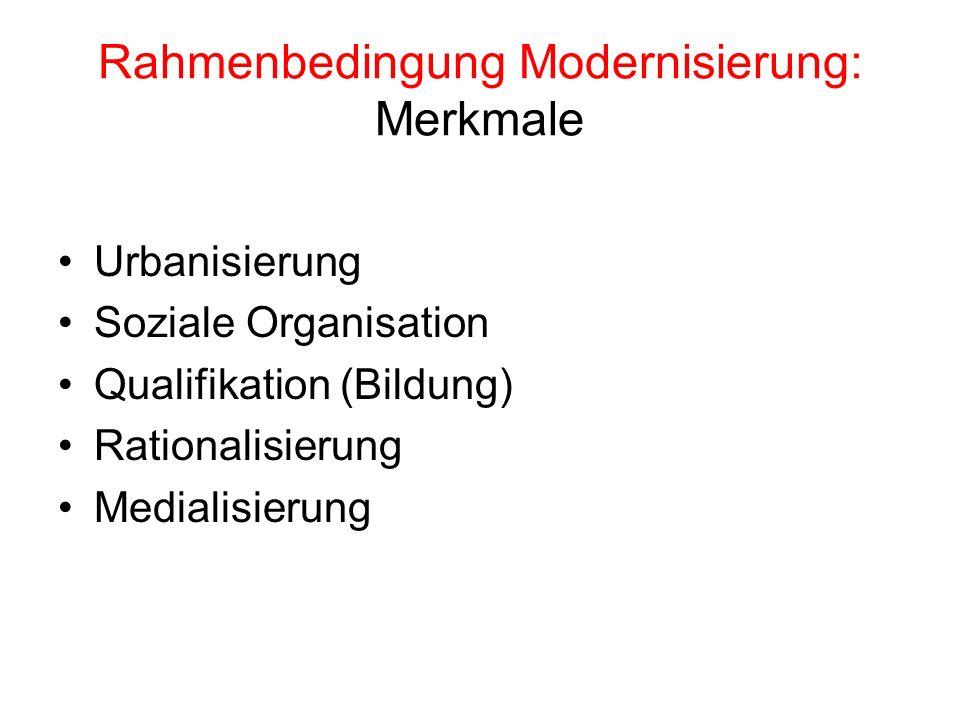 Rahmenbedingung Modernisierung: Merkmale