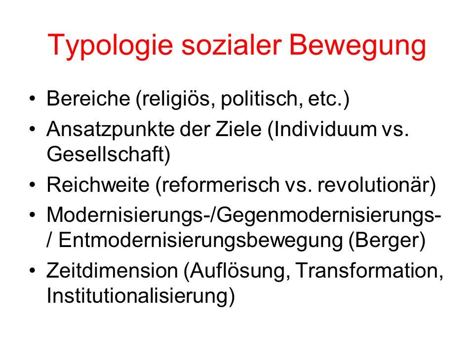 Typologie sozialer Bewegung