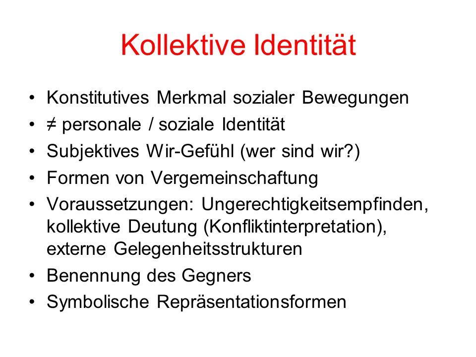Kollektive Identität Konstitutives Merkmal sozialer Bewegungen