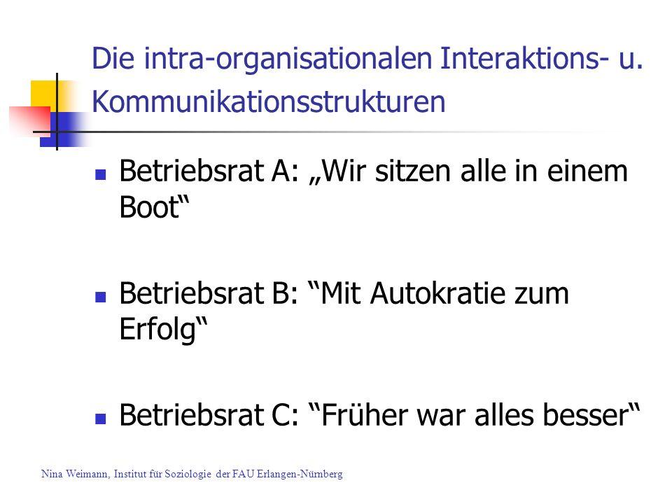 Die intra-organisationalen Interaktions- u. Kommunikationsstrukturen