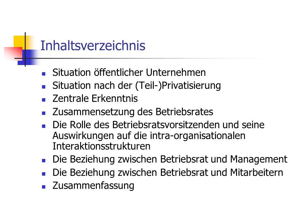 Inhaltsverzeichnis Situation öffentlicher Unternehmen