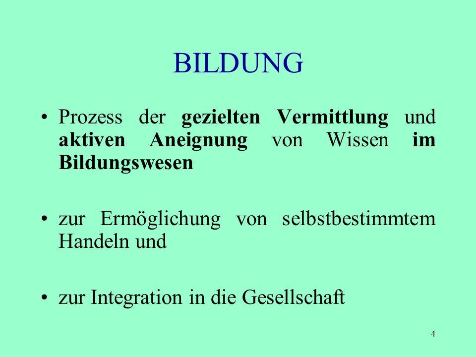 BILDUNG Prozess der gezielten Vermittlung und aktiven Aneignung von Wissen im Bildungswesen. zur Ermöglichung von selbstbestimmtem Handeln und.