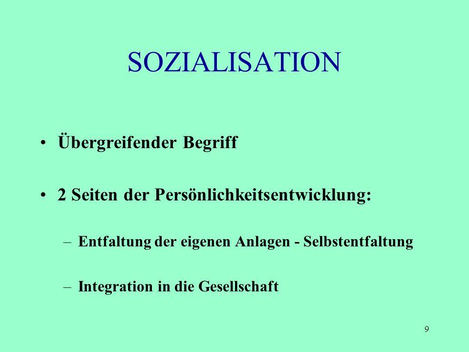 SOZIALISATION Übergreifender Begriff