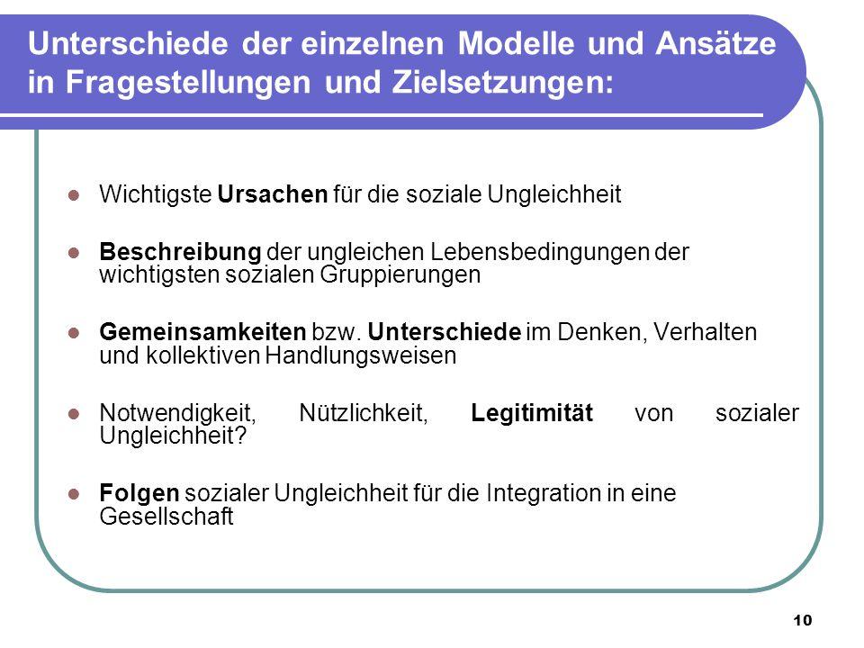 Unterschiede der einzelnen Modelle und Ansätze in Fragestellungen und Zielsetzungen: