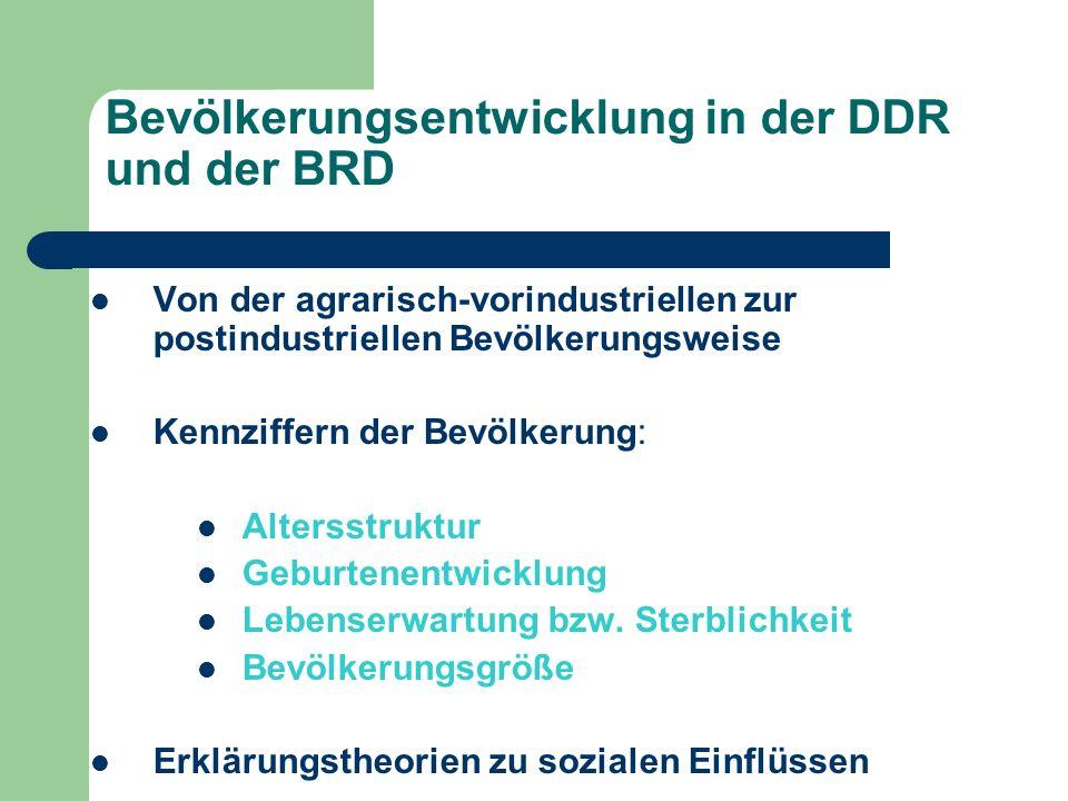 Bevölkerungsentwicklung in der DDR und der BRD