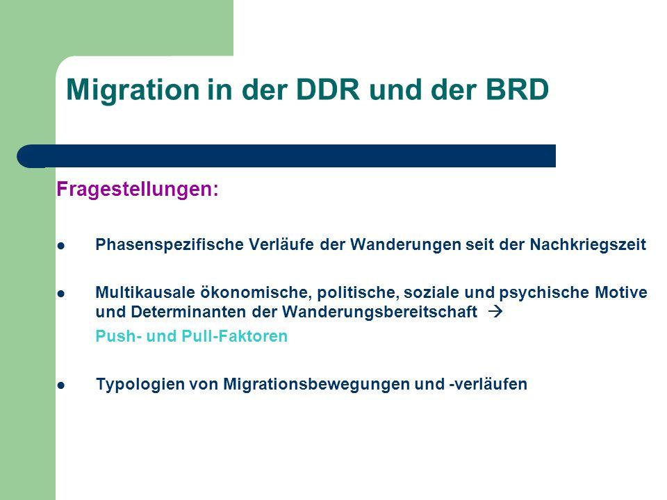 Migration in der DDR und der BRD