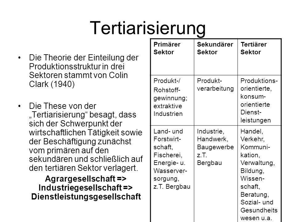 Tertiarisierung Primärer Sektor. Sekundärer Sektor. Tertiärer Sektor. Produkt-/ Rohstoff-gewinnung; extraktive Industrien.