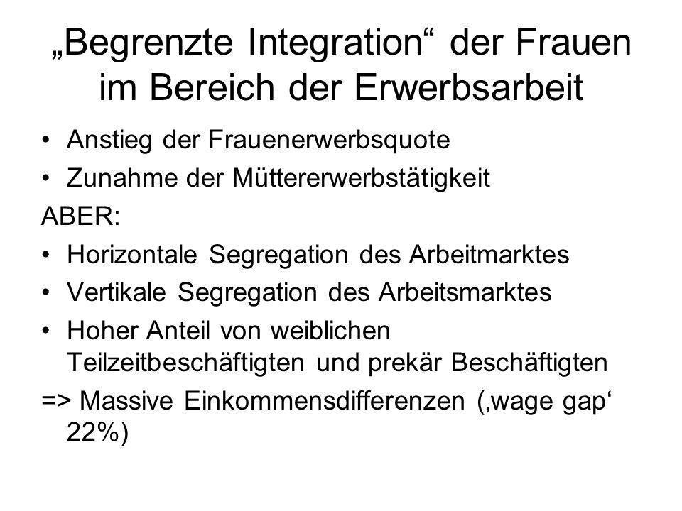 """""""Begrenzte Integration der Frauen im Bereich der Erwerbsarbeit"""