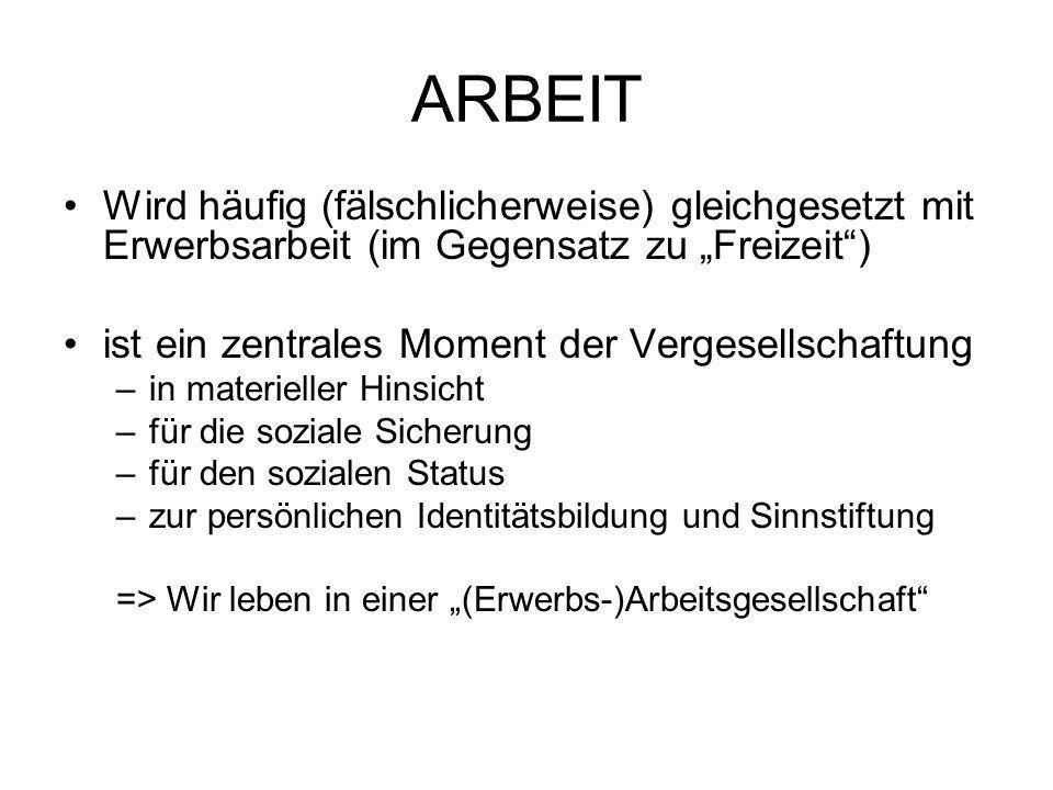 """ARBEIT Wird häufig (fälschlicherweise) gleichgesetzt mit Erwerbsarbeit (im Gegensatz zu """"Freizeit )"""