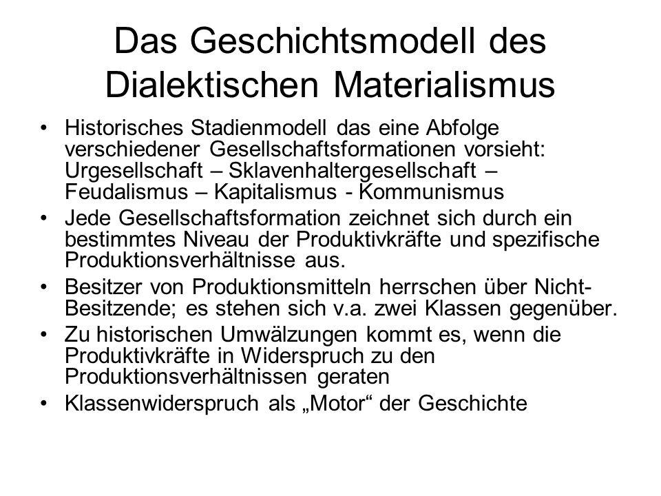 Das Geschichtsmodell des Dialektischen Materialismus