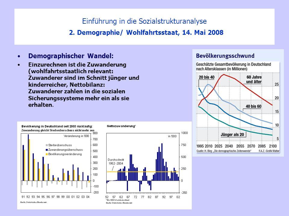 Einführung in die Sozialstrukturanalyse 2