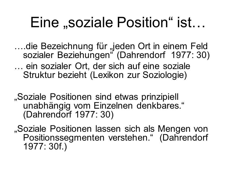 """Eine """"soziale Position ist…"""