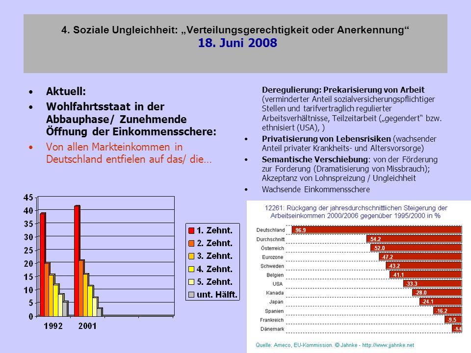 Von allen Markteinkommen in Deutschland entfielen auf das/ die…