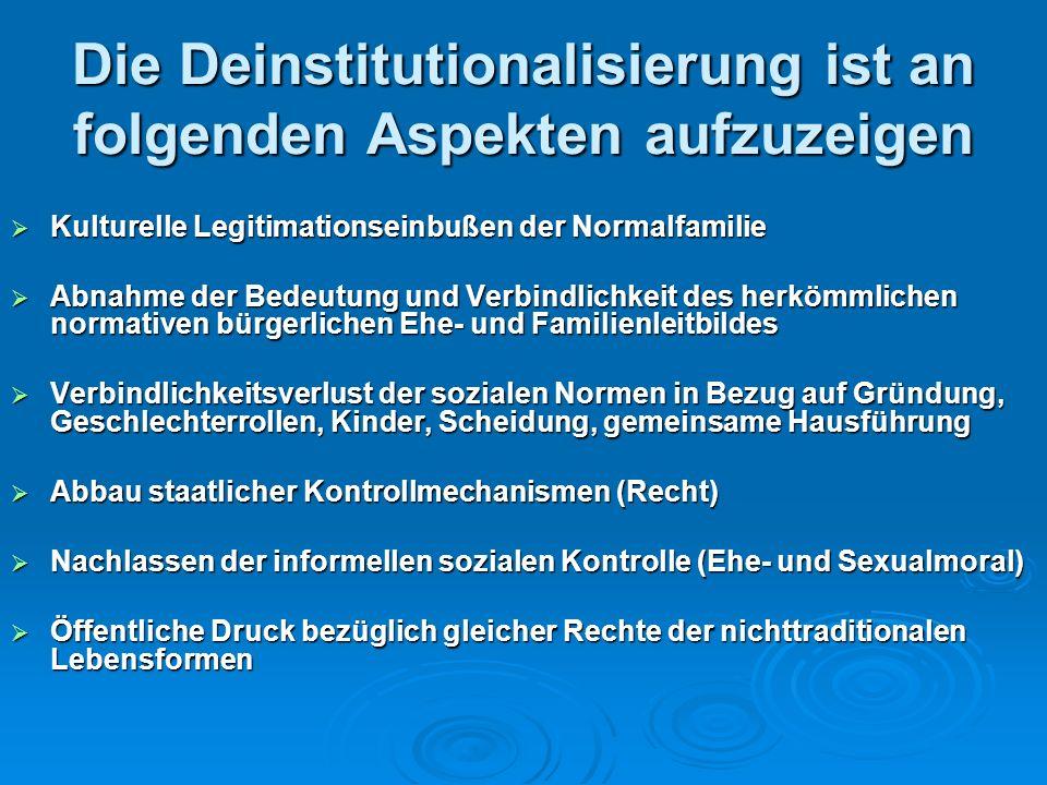 Die Deinstitutionalisierung ist an folgenden Aspekten aufzuzeigen