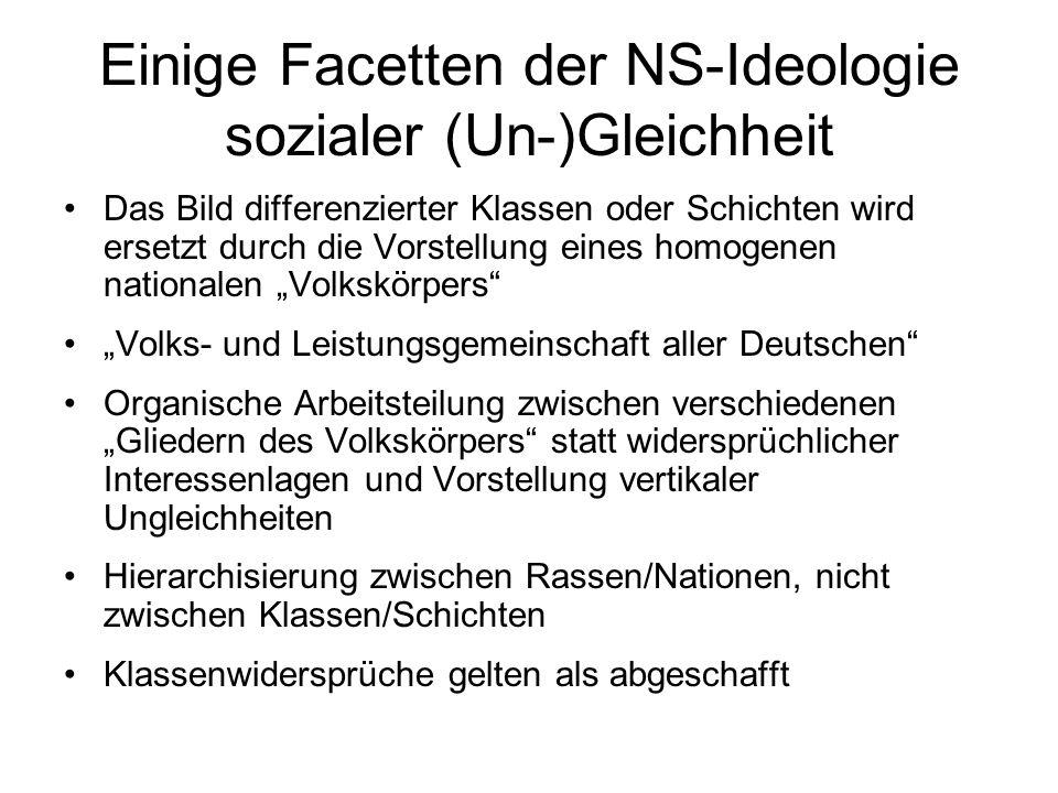Einige Facetten der NS-Ideologie sozialer (Un-)Gleichheit
