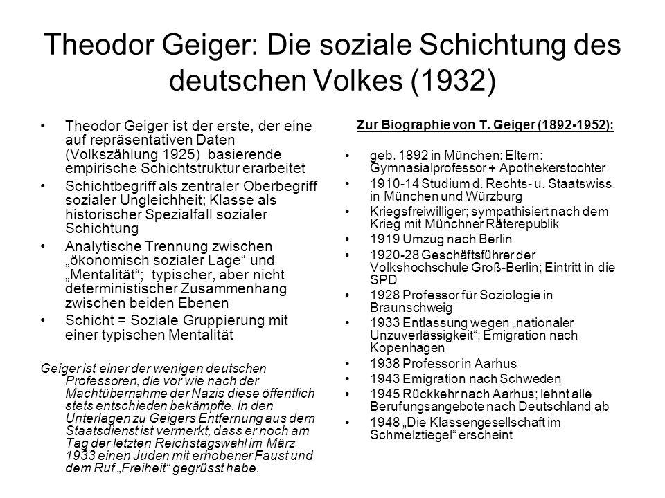 Theodor Geiger: Die soziale Schichtung des deutschen Volkes (1932)