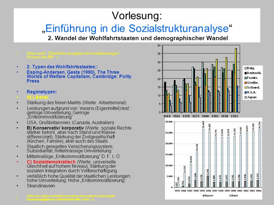 """Vorlesung: """"Einführung in die Sozialstrukturanalyse 2"""