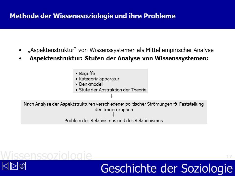 Methode der Wissenssoziologie und ihre Probleme