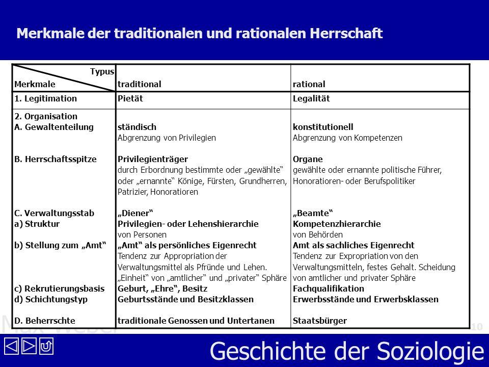 Merkmale der traditionalen und rationalen Herrschaft