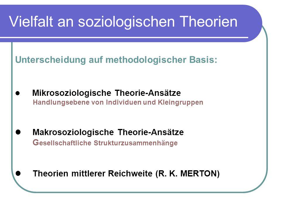 Vielfalt an soziologischen Theorien