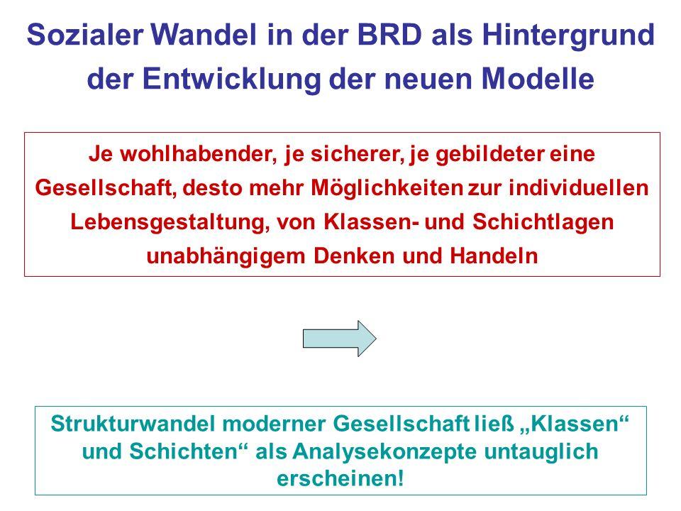 Sozialer Wandel in der BRD als Hintergrund der Entwicklung der neuen Modelle