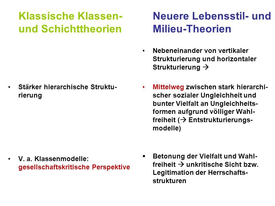 Klassische Klassen- und Schichttheorien