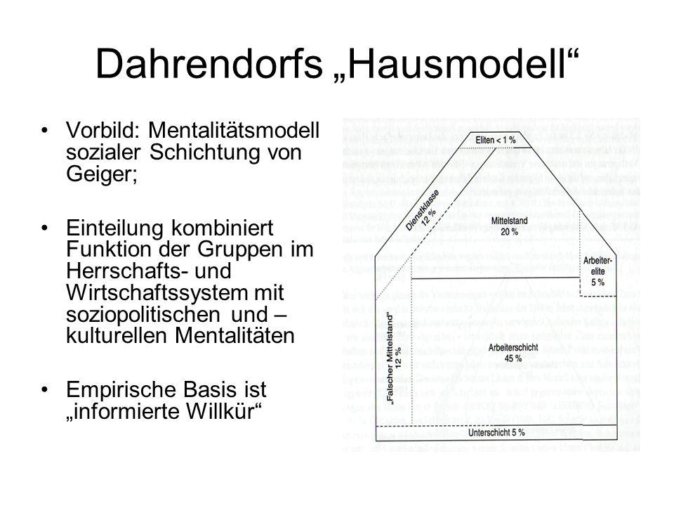 "Dahrendorfs ""Hausmodell"