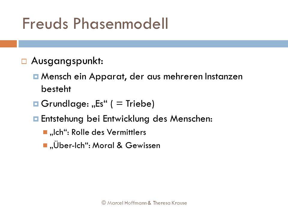 Freuds Phasenmodell Ausgangspunkt:
