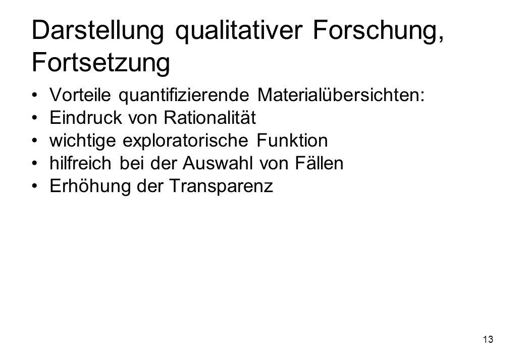 Darstellung qualitativer Forschung, Fortsetzung