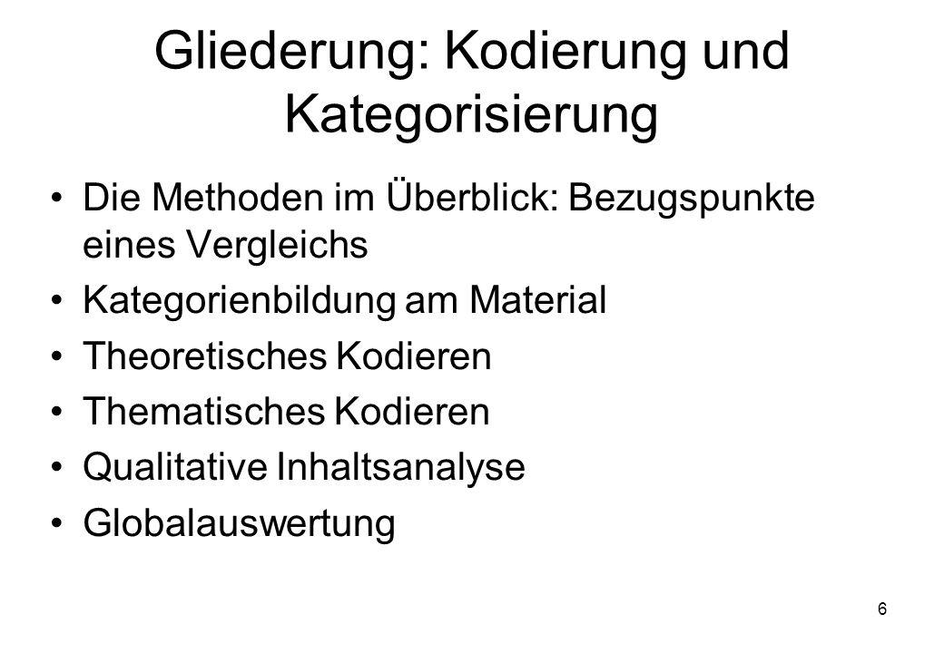 Gliederung: Kodierung und Kategorisierung