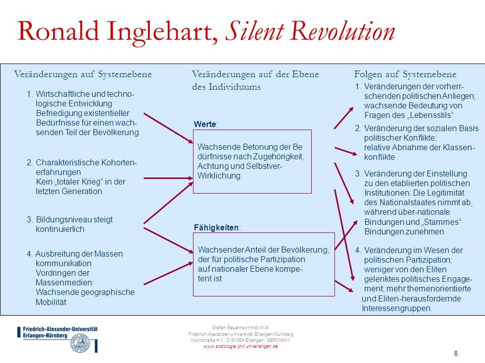 Ronald Inglehart, Silent Revolution