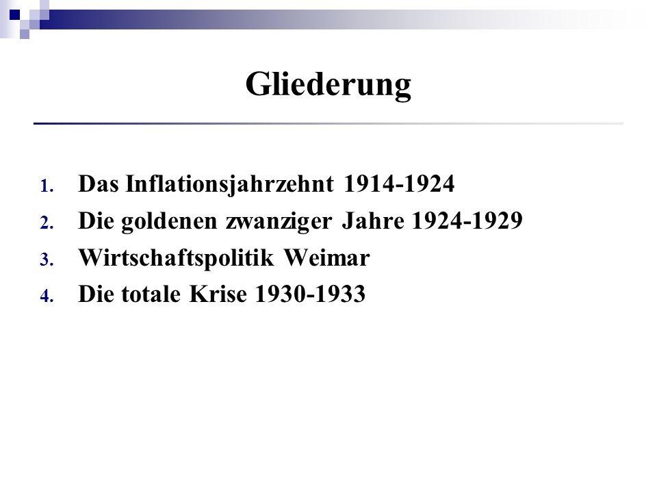 Gliederung Das Inflationsjahrzehnt 1914-1924