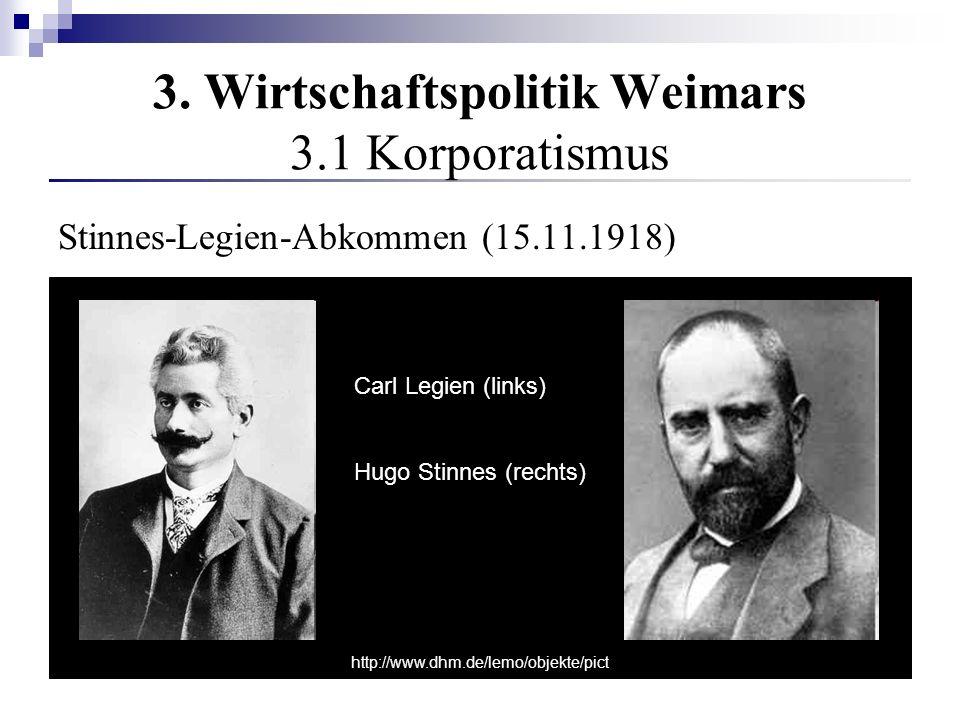 3. Wirtschaftspolitik Weimars 3.1 Korporatismus
