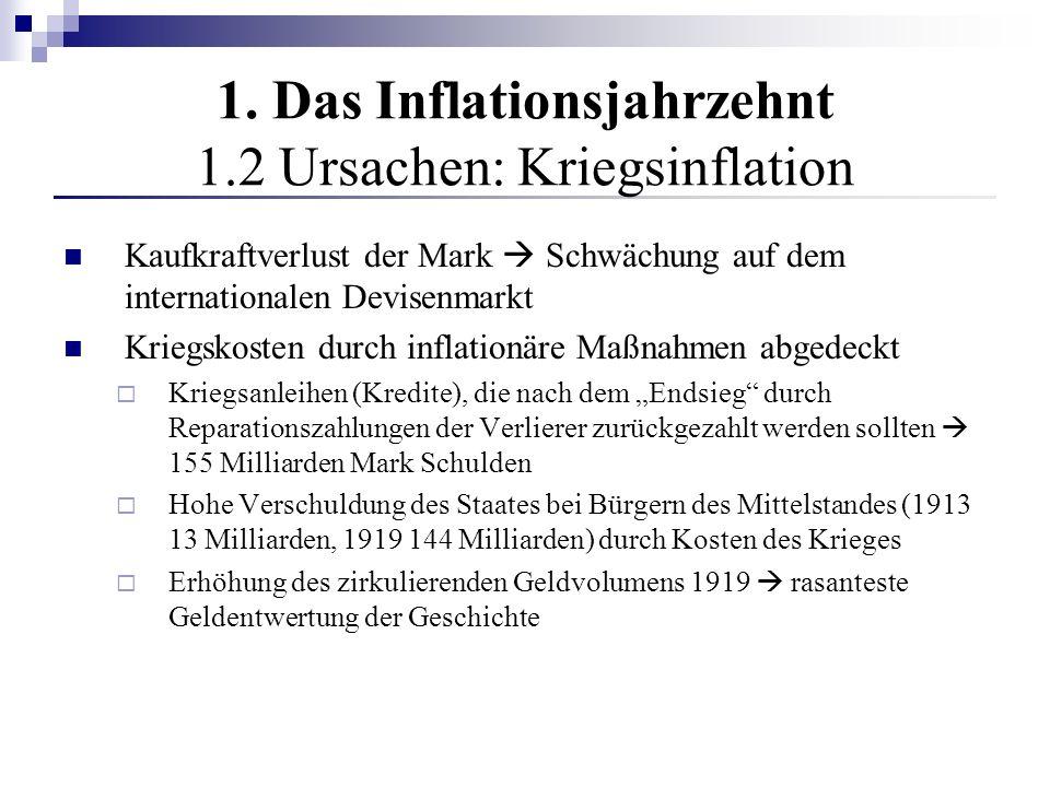 1. Das Inflationsjahrzehnt 1.2 Ursachen: Kriegsinflation