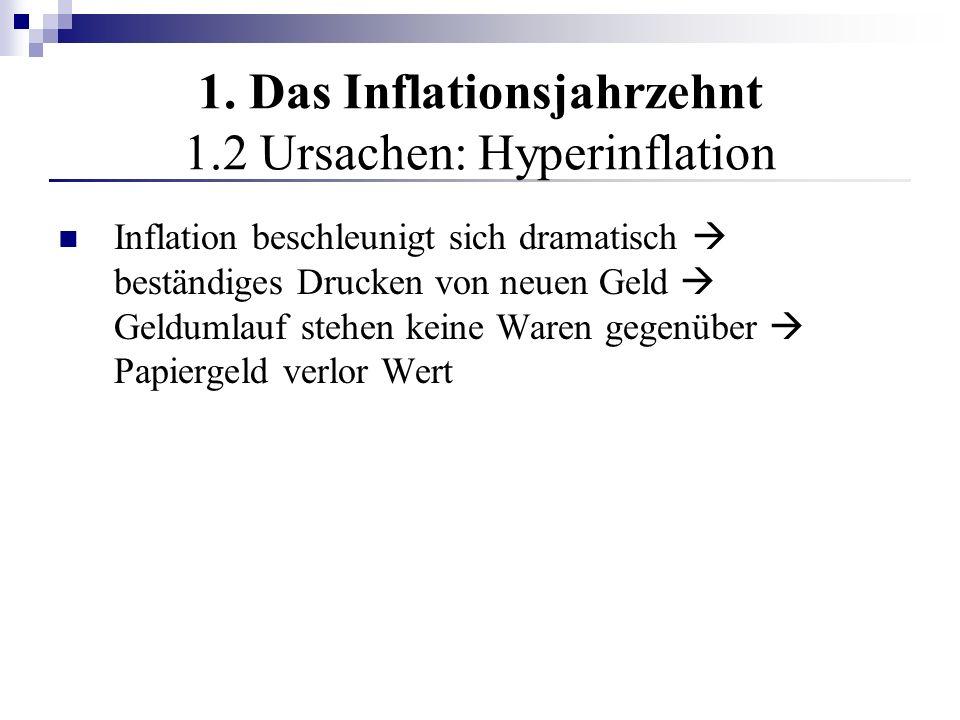 1. Das Inflationsjahrzehnt 1.2 Ursachen: Hyperinflation