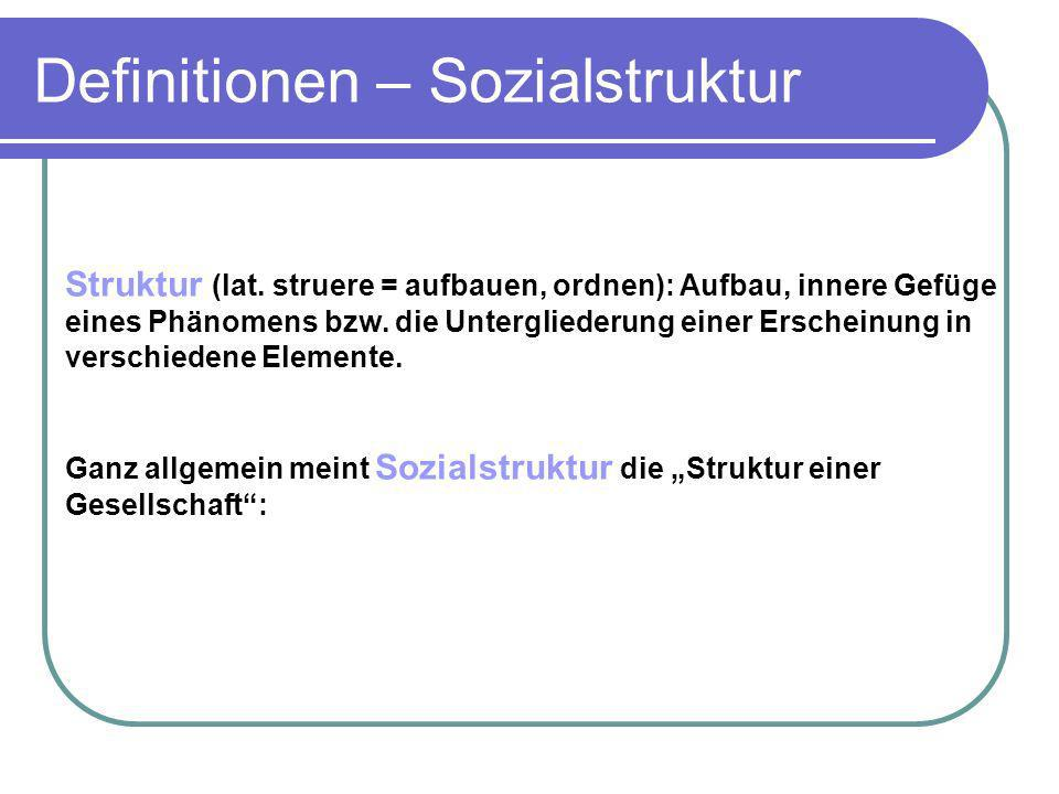 Definitionen – Sozialstruktur