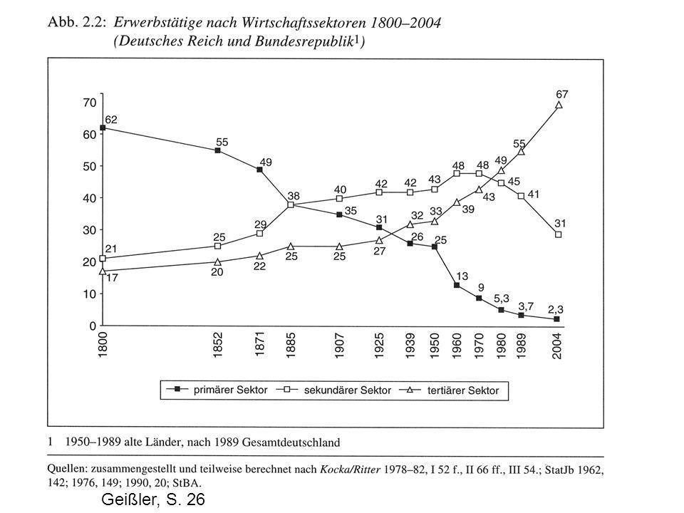 Geißler, S. 26