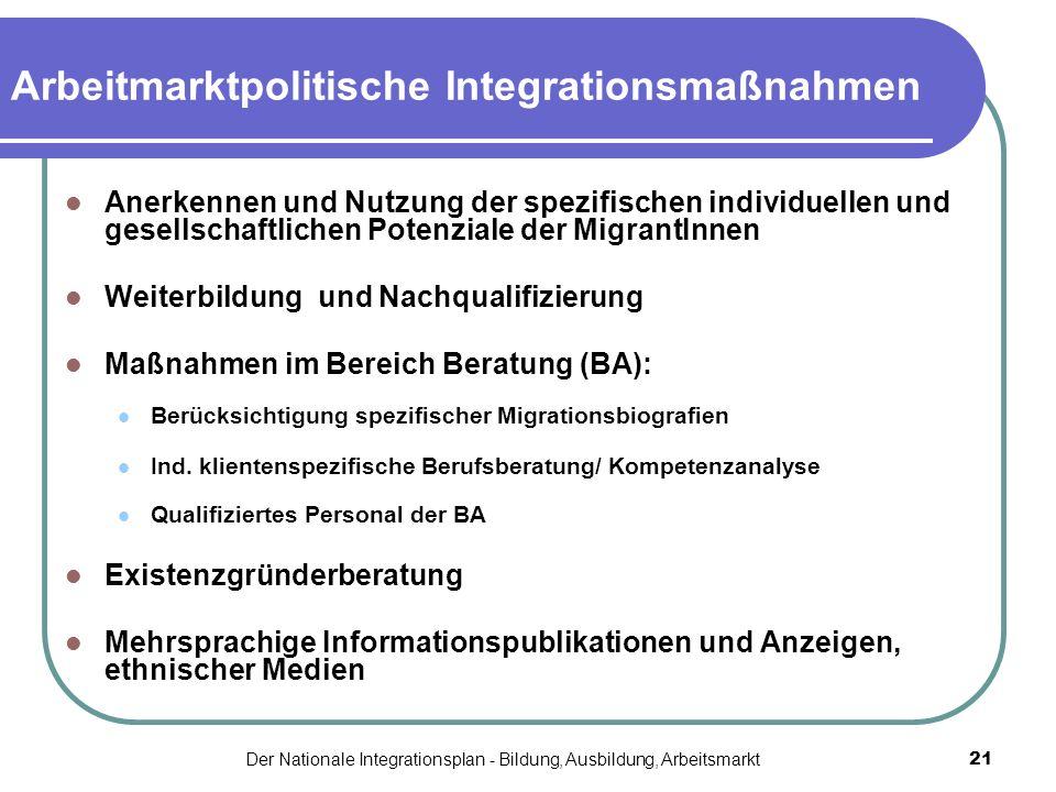 Arbeitmarktpolitische Integrationsmaßnahmen