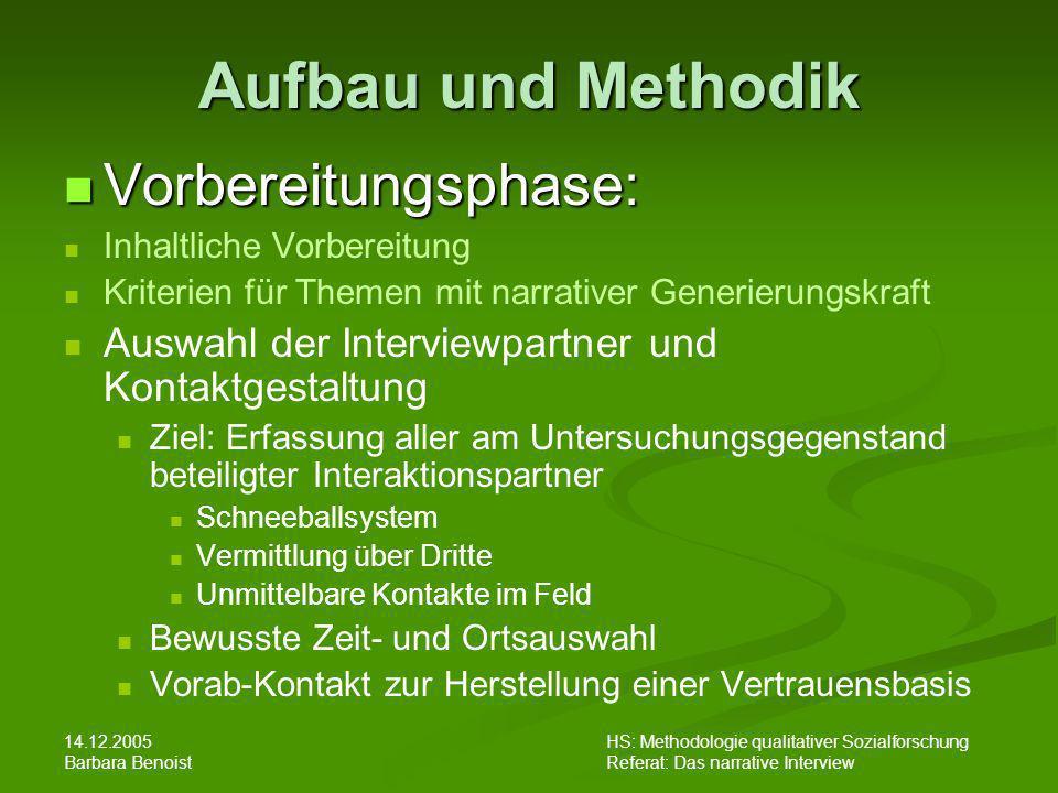 Aufbau und Methodik Vorbereitungsphase: