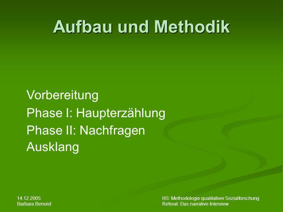 Aufbau und Methodik Vorbereitung Phase I: Haupterzählung