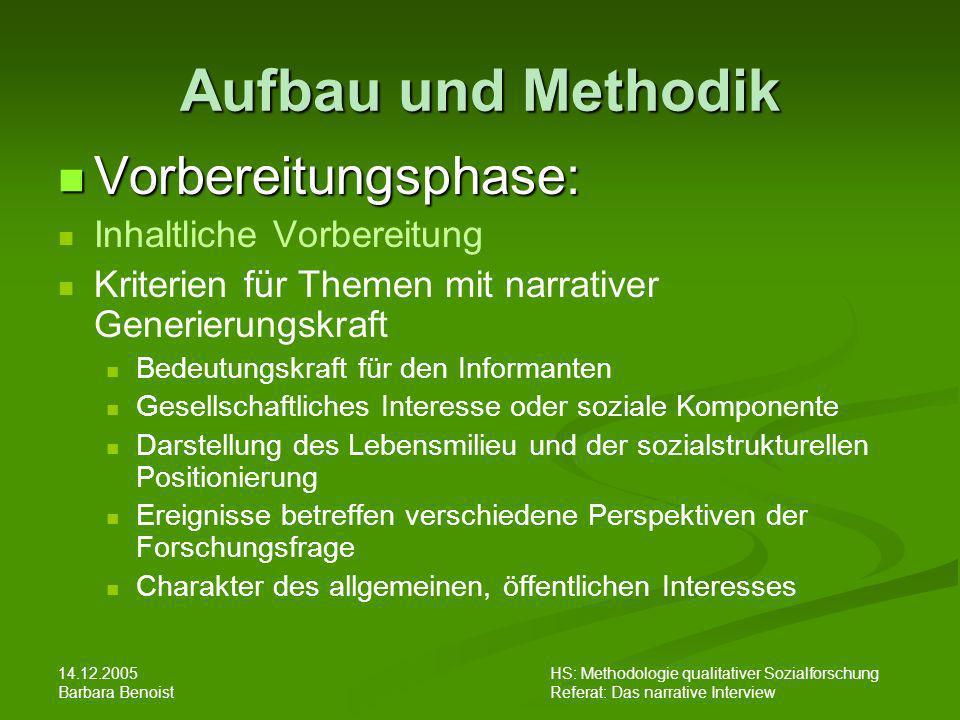 Aufbau und Methodik Vorbereitungsphase: Inhaltliche Vorbereitung