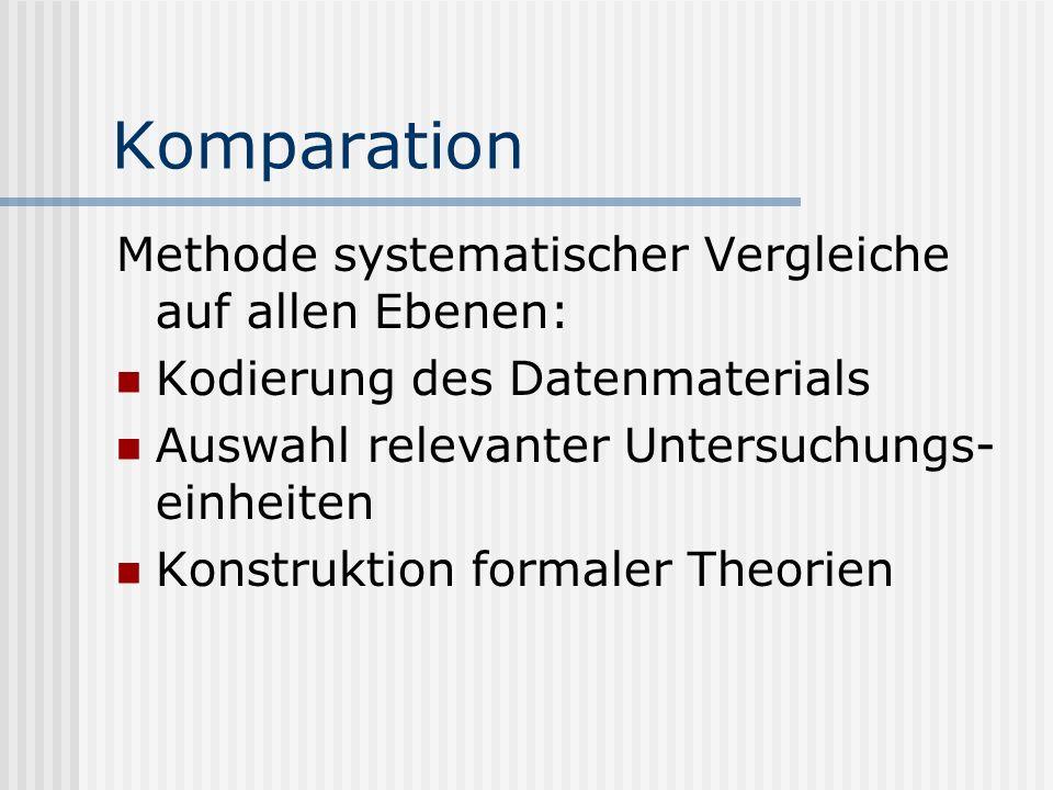 Komparation Methode systematischer Vergleiche auf allen Ebenen: